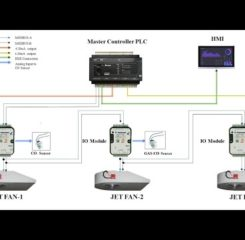 Smart PLC and HMI Based Control and Monitoring for Automatic Car Park Verification Control System